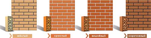 Ассортимент кирпича СБК